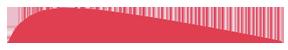 Dura Vanes 2.3 3d Red 50 Pk